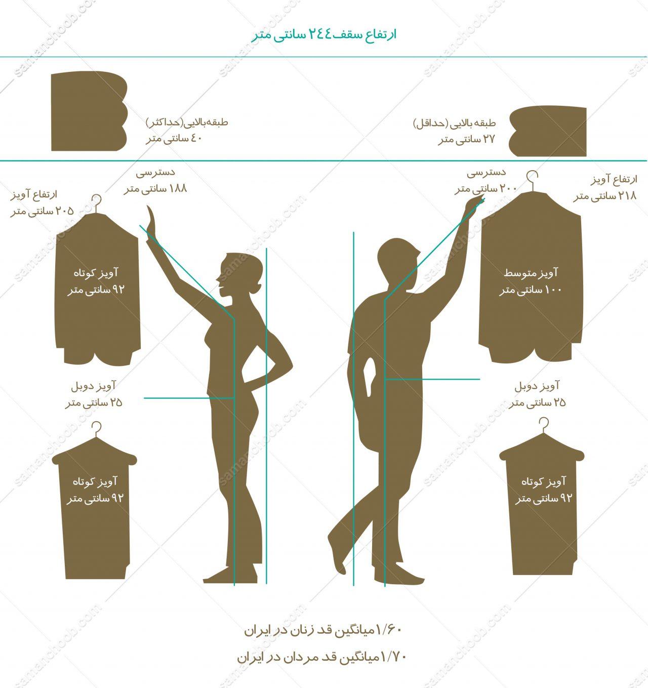 طراحی کمد دیواری,چیدمان کمد دیواری ایرانی,چیدمان کمد دیواری کوچک